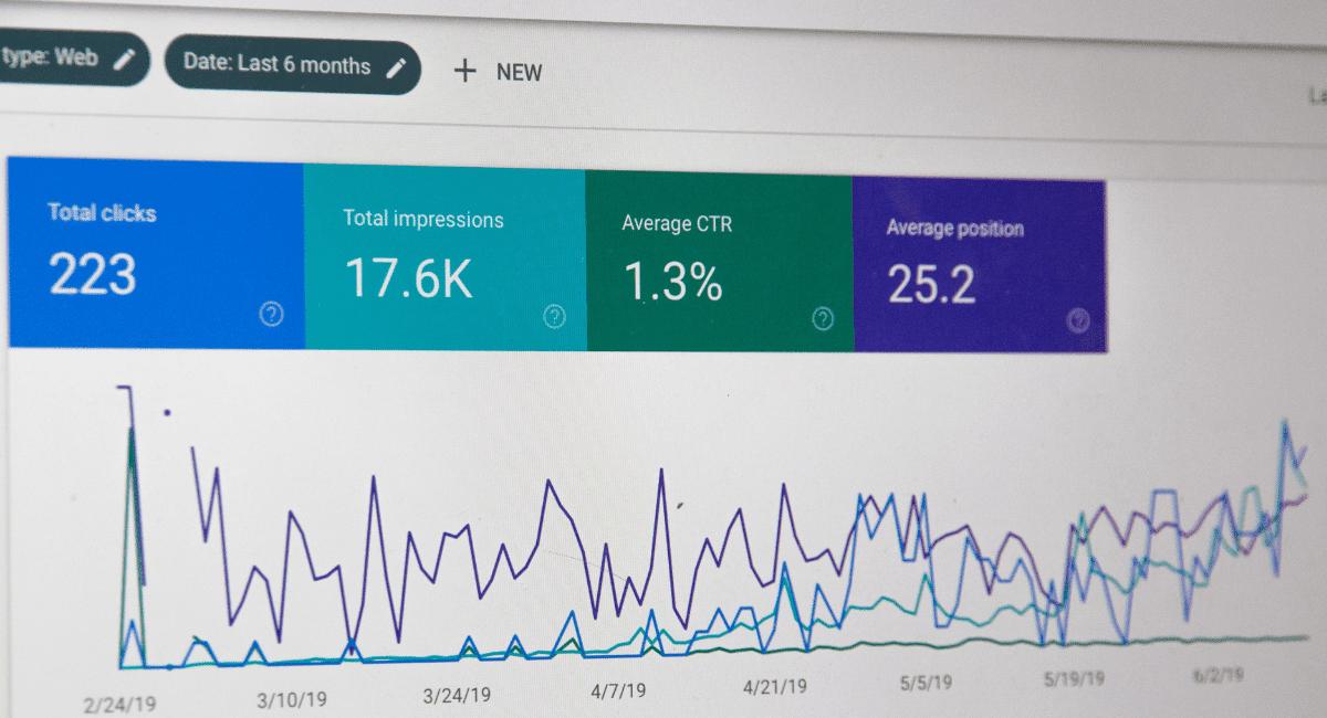 Affiliate Marketing Statistics - Clicks graph